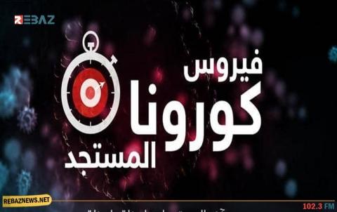 اقليم كوردستان.. تسجيل 14 حالة وفاة و254 اصابة جديدة بكورونا خلال 24 ساعة