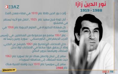 إنفوغرافيك.. د.نور الدين زازا