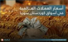 سعر الذهب والعملات العالمية في كوردستان سوريا ليوم الثلاثاء 20 نيسان/2021